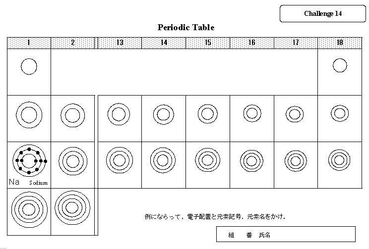 ... whizzy periodic table の 例 記 入用 プリント 印刷 用 pdf